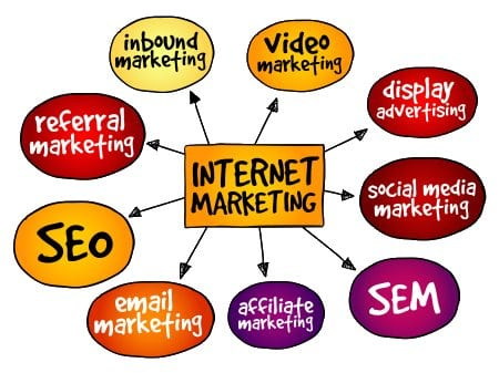 Denver Internet Marketing Elements
