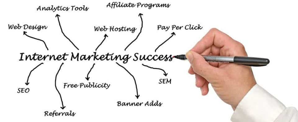 Denver Internet Marketing
