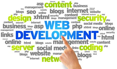 Denver Web Development